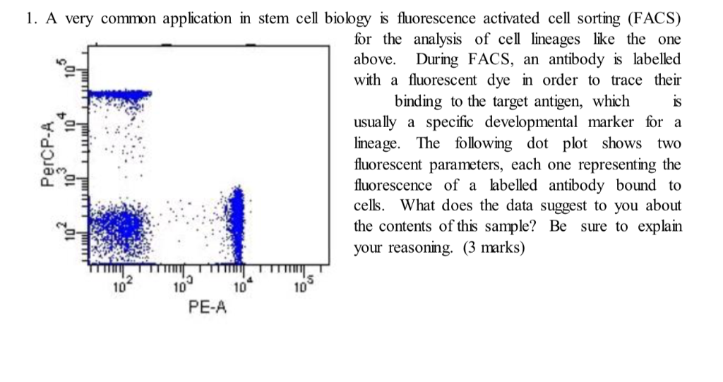 Solved: 1  A Very Common Application In Stem Cell Biology