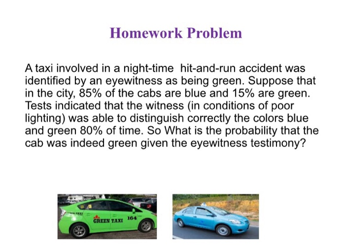 Solved: Homework Problem A Taxi Involved In A Night-time H