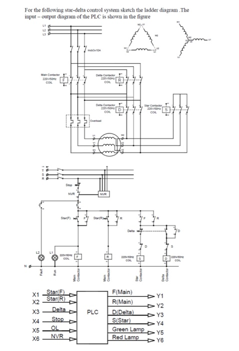 For The Following Star Delta Control System Sketch Chegg Com