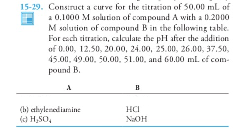 ice tables and provide equations for the acid and base  15-29   construct a curve for the titration of 50 00 ml of a 0 1000