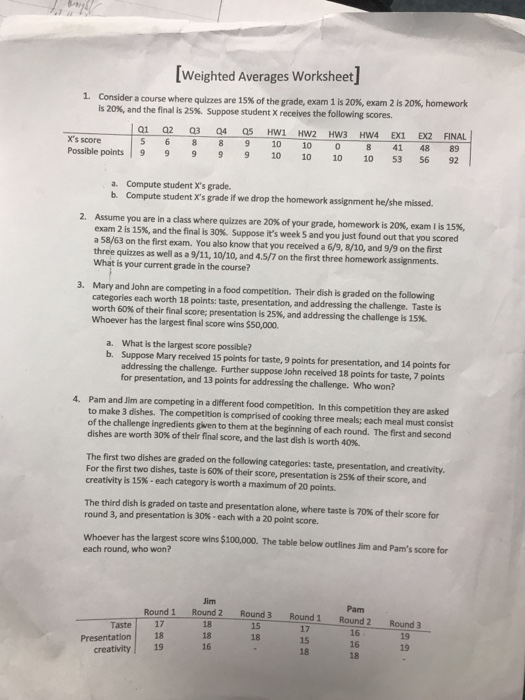 Solved: [Weighted Averages Worksheet」 Consider A Course W ...