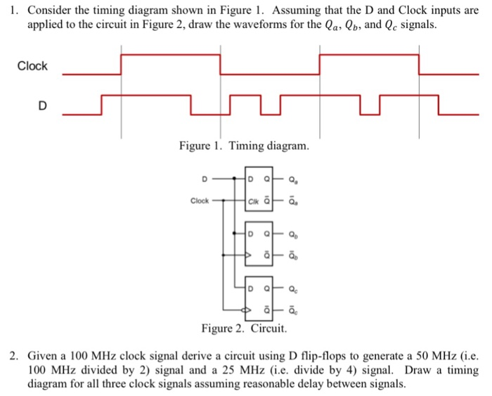 Solved Consider The Timing Diagram Shown In Figure 1 Ass