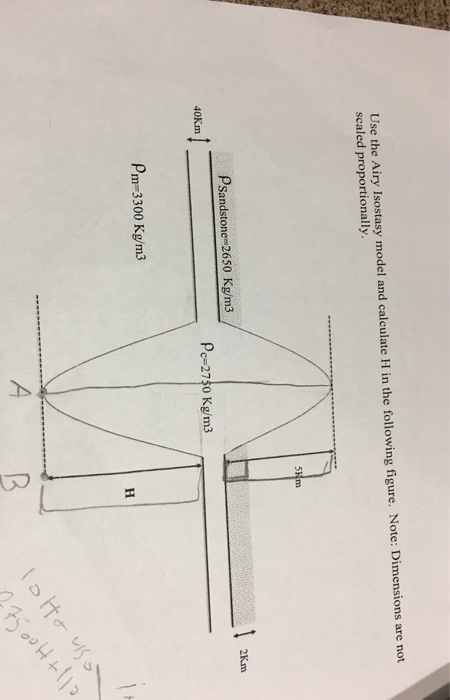 Solved Use The Airy Isostasy Model And Calculate H In The
