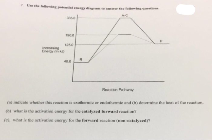 Solved 7 Use The Following Potential Energy Diagram To A