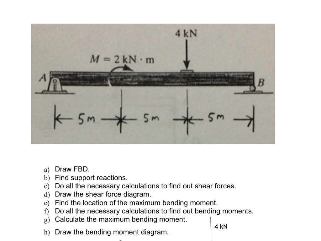 Solved 4 Kn M 2 Knm A Draw Fbd B Find Support Reactio The Bending Moment And Shear Force Diagrams F Cheggcom Reactions