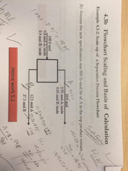 Solved: 4 3b Flowchart Scaling And Basis Of Calculationn E
