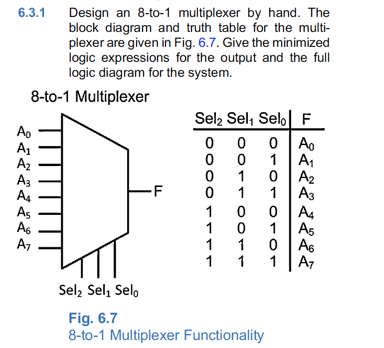 6 3 1 design an 8-to-1 multiplexer by hand  the block
