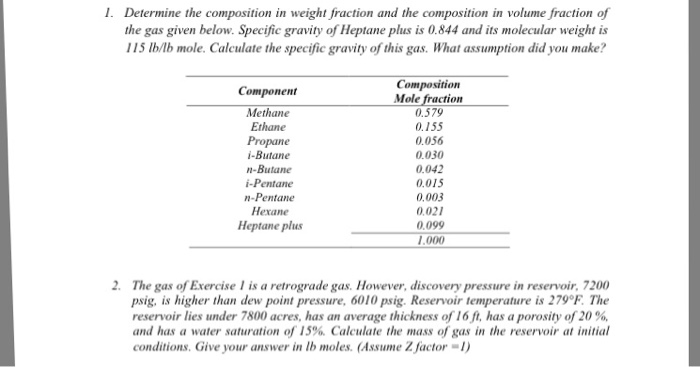 Solved: I  Determine The Composition In Weight Fraction An