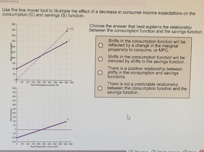 the savings function
