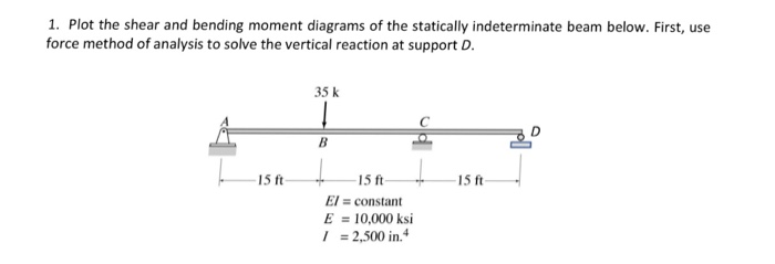 solved 1 plot the shear and bending moment diagrams of t rh chegg com Draw the Shear and Moment Diagrams for the Beam indeterminate beam moment diagrams