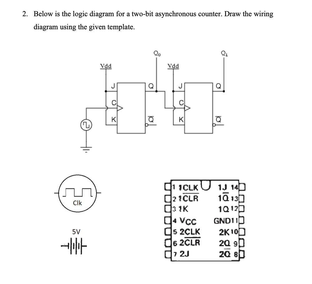 wiring diagram for counter solved 2 below is the logic diagram for a two bit asynch wiring diagram for international 244 tractor logic diagram for a two bit