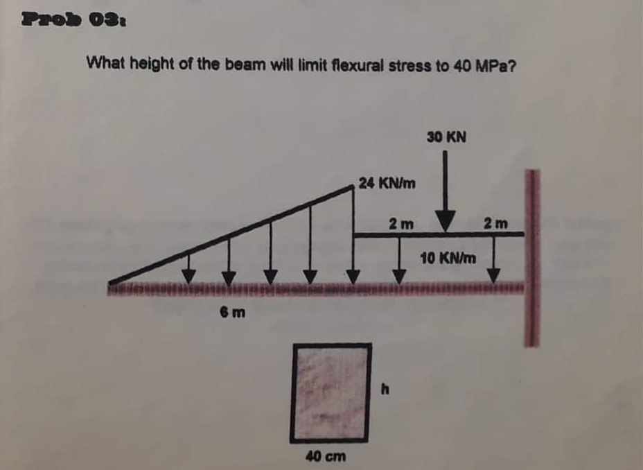 Prob 03 What height of the beam will limit flexural stress to 40 MPa? 30 KN 24 KN/m 2 m 2 m 10 KN/m 6 m 40 cm