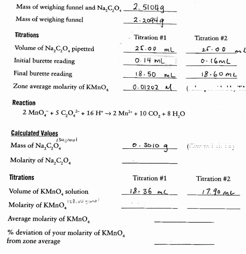 Solved: Using The Data Given Below, Calculate The Molarity