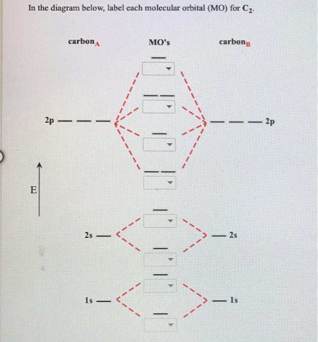 33 Molecular Orbital Diagram For C2