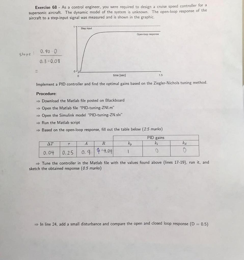 Mat Lab Code Below Clear All Close All % Ziegler-N