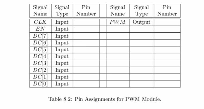 Complete The Three-bit Shift Register Timing Digra    | Chegg com
