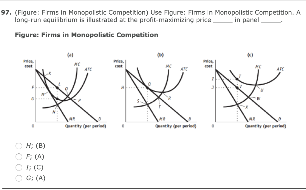 Solved: 97  (Figure: Firms In Monopolistic Competition) Us