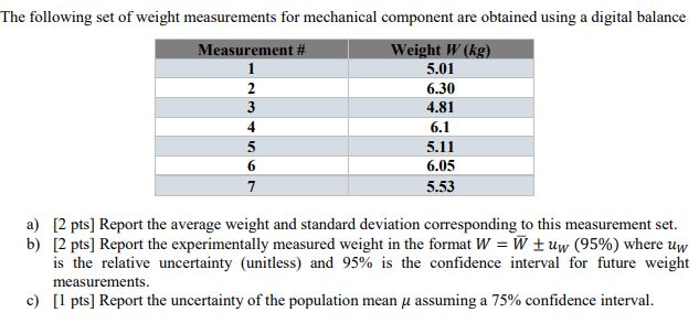 solved the following set of weight measurements for mecha