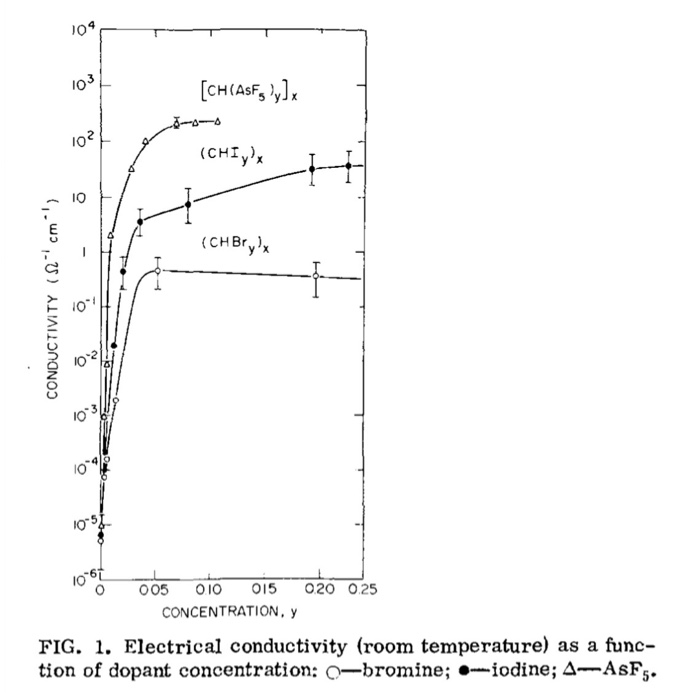 Solved: 1) The Chiang 1978 Applied Physics Letters Paper D