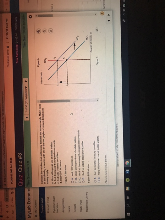 Wih ECO2013.005 Fall 2018 Quiz: Quiz #3 7of 30 (25 MyLab Econom O My Courses 10 variables that shit money demand and money supply Match each of the following scenarios with one of the four graphs of money demand and eText money supply MS Dynamic Study a. More widespread use of mobile wallets b. Fed Modules Assignments News c. Fed sells Treasury securities Figure A illustrates O A. real GDP increases O B, more widespread use of moble wallets 0 D, the Fed seling Treasury securites Figure B ilustrates O A. the Fed selling Treasury securišers Study Plan Multimedia Library MD Figure B Click to select your answer