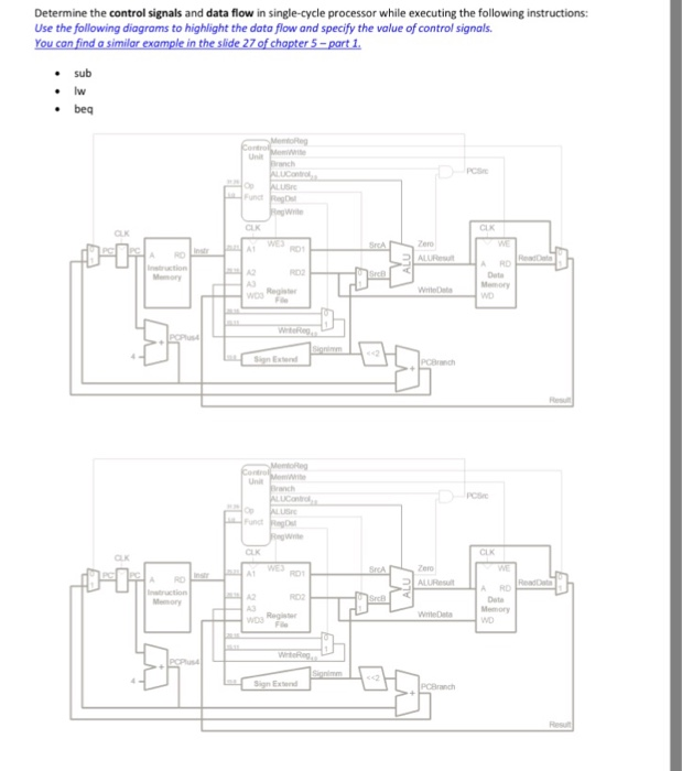 Solved determine the control signals and data flow in sin determine the control signals and data flow in single cycle processor while executing the following sciox Images