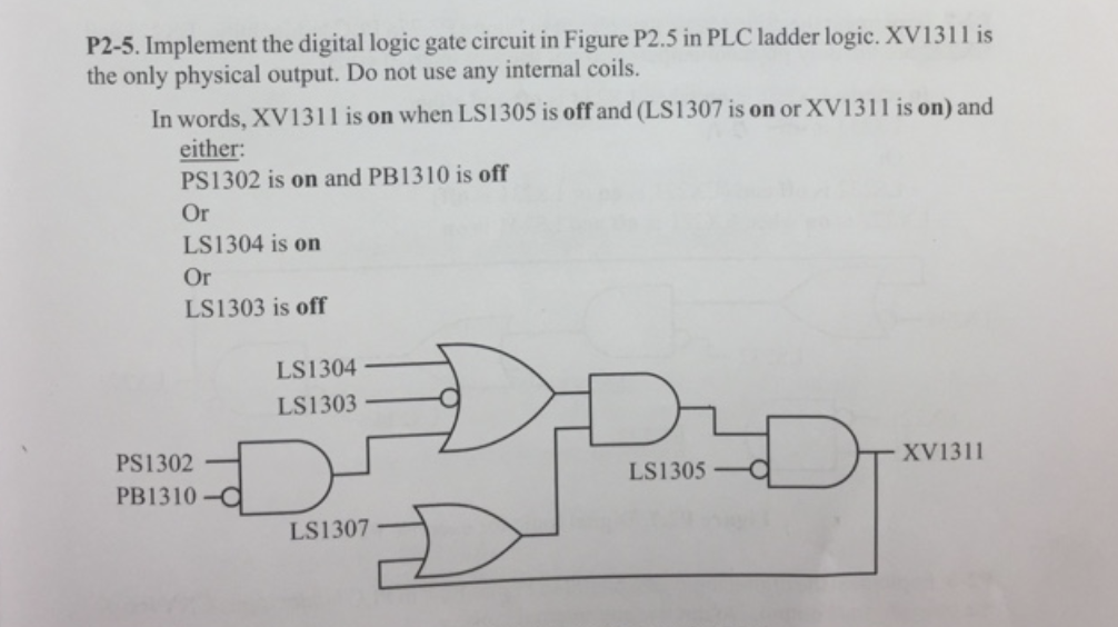 Solved P2 5 Implement The Digital Logic Gate Circuit In Chegg Com