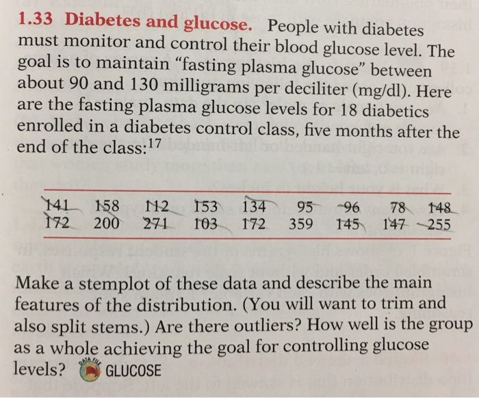 1.33 Diabetes and glucose. People with diabetes must monitor and control  their blood glucose level