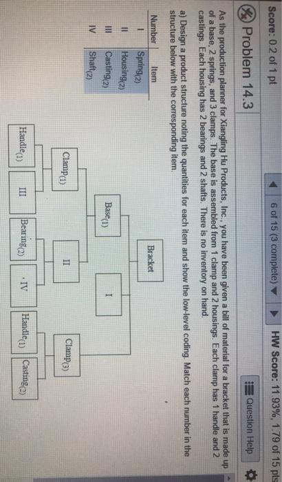 solved score 0 2 of 1 pt v 4 6 of 15 3 complete 15 pts