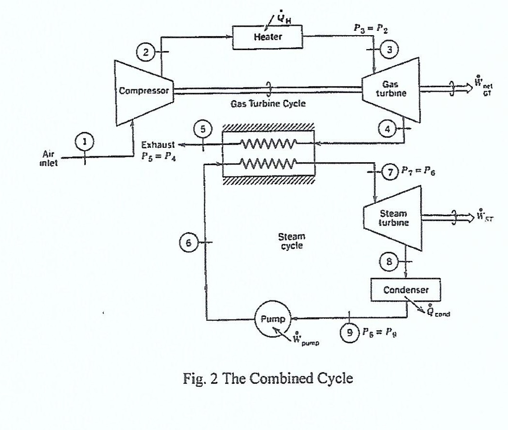 Solved A Combined Cycle Power Plant As Illustrated In Fi Diagram