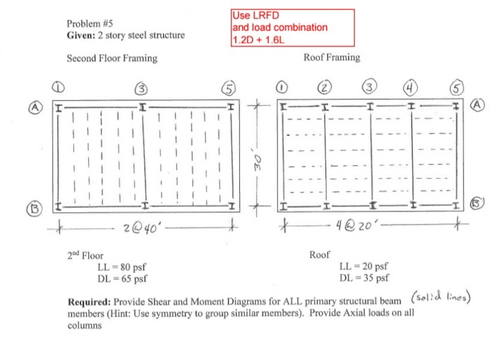 Solved Problem 5 Given 2 Story Steel Structure Use Lrfd Chegg Com