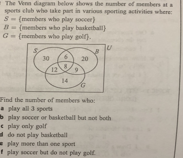 932777ea Question: The Venn diagram below shows the number of members at a sports  club who take part in various spor.