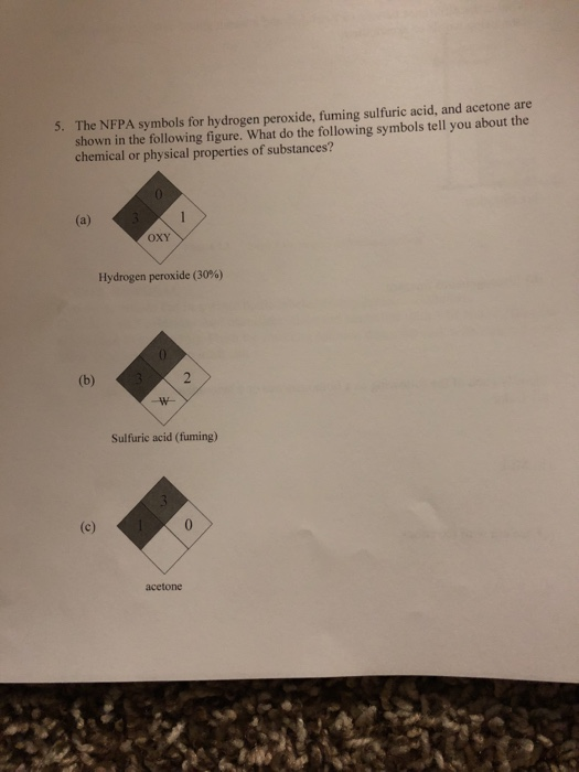 Solved 5 The Nfpa Symbols For Hydrogen Peroxide Fuming