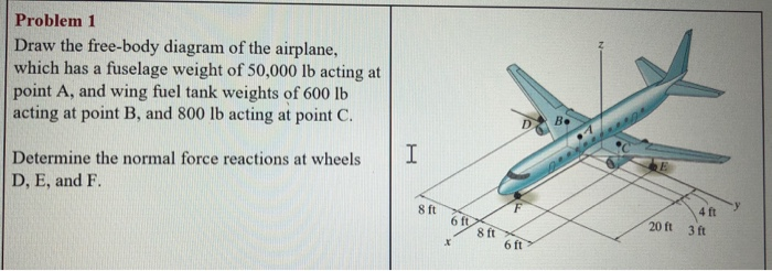 Enjoyable Solved Question Draw The Free Body Diagram Of The Airpla Wiring 101 Capemaxxcnl