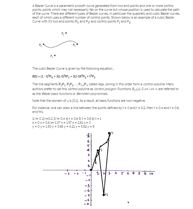 Solved: Four Control Points On The X–y Plane Are Given As