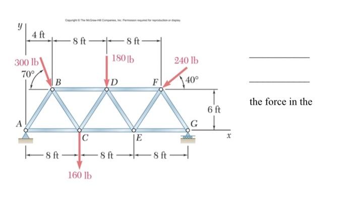 4 Ft Fts Ft 180 Lb 240 Lb 300 Lb 70° 40° The Force    | Chegg com