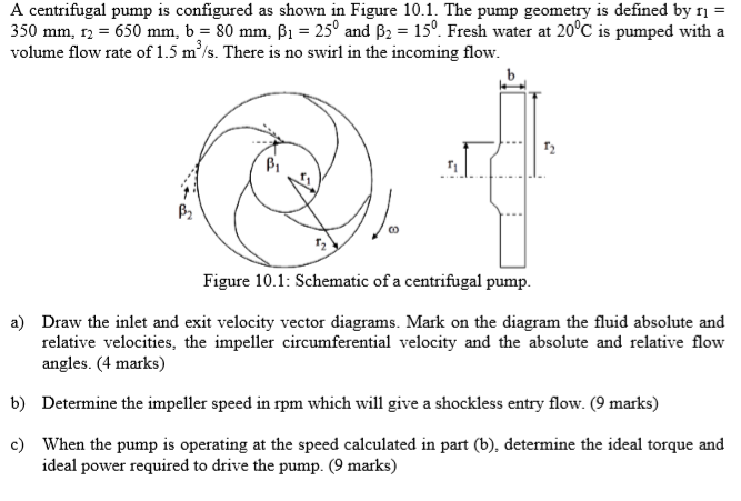 Solved a centrifugal pump is configured as shown in figur a centrifugal pump is configured as shown in figure 101 the pump geometry is defined ccuart Image collections