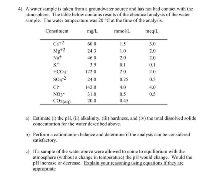 4) A water sample is taken from a groundwater source and has not had contact with the atmosphere. The table below contains results of the chemical analysis of the water sample. The water temperature was 20 °C at the time of the analysis. Constituent mmol/L meq/L 60.0 24.3 46.0 3.9 22.0 24.0 142.0 31.0 20.0 3.0 2.0 2.0 Mg+2 2.0 2.0 0.25 4.0 0.5 0.45 2.0 0.5 4.0 0.5 HCO3 SO4 -2 NO3 CO2(a a) Estimate (i) the pH,i) alkalinity, ii) hardness, and (iv) the total dissolved solids concentration for the water described above b) Perform a cation-anion balance and determine if the analysis can be considered satisfactory If a sample of the water above were allowed to come to equilibrium with the atmosphere (without a change in temperature) the pH would change. Would the c)
