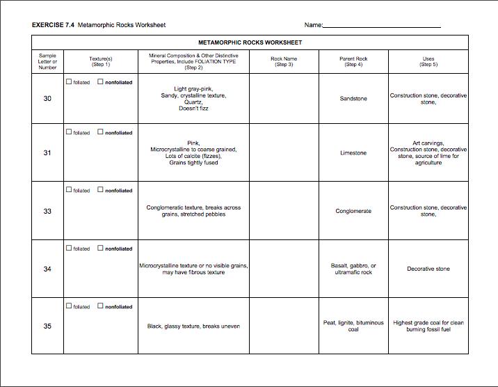 Solved: EXERCISE 7 4 Metamorphic Rocks Worksheet METAMORPH