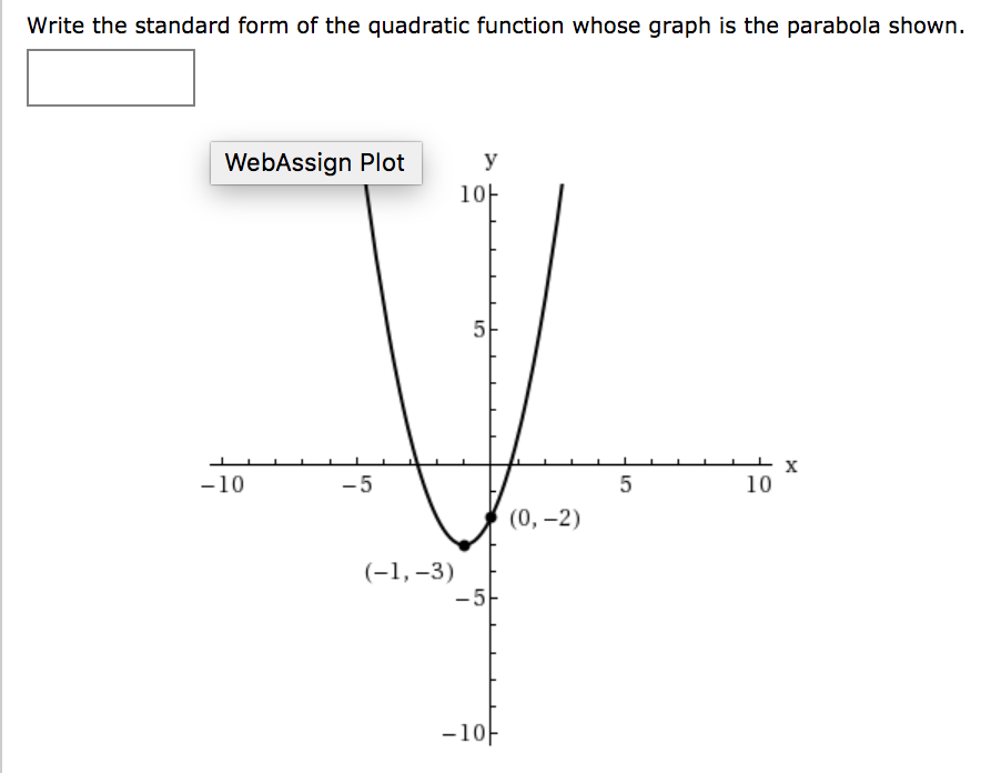 Solved Write The Standard Form Of The Quadratic Function