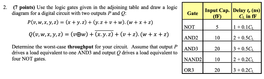 (7 points) use the logic gates given in the adjoining table and draw a