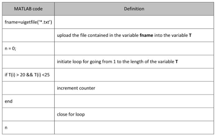 Solved: MATLAB Code Definition Name-uigetfile(