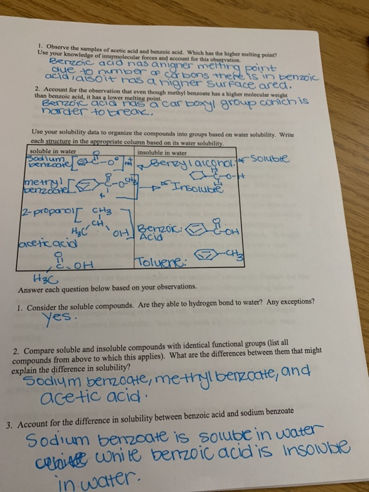 Solved: Can Someone Please Help Me With This Chemistry Lab ...