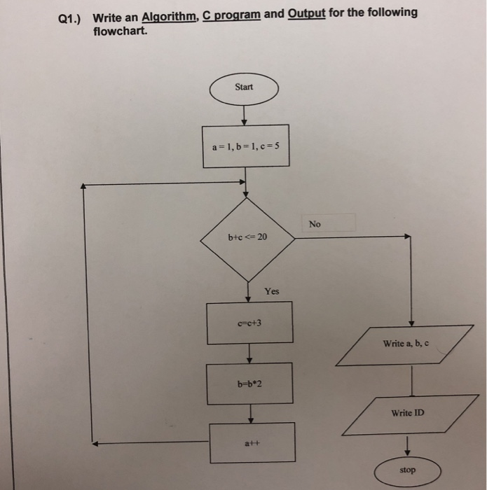 Solved: Write An Algorithm Write C Program And Output For