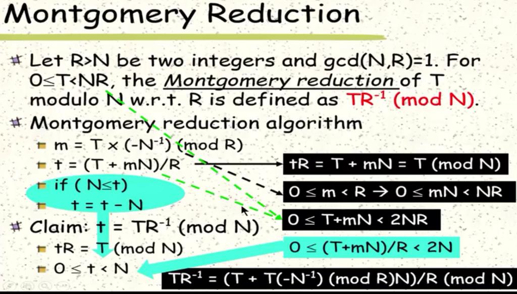 Montgomery Reduction Let R:N be two integers and gcd(N,R):1. For OsT<NR, the Montgomery reduction of T modulo N w.r.t. R is defined as TR1 (mod N). # Montgomery. reduction algorithm t m = Tx (-N-1) (mod R) tR = T-mN-T (mod N) Claim: t TR-1 (mod N) tR = T (mod N) TR-1 = (T + T(-N-1) (mod R)N)/R (mod N)