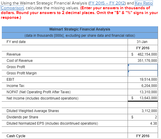 Solved: Using The Walmart Strategic Financial Analysis (FY
