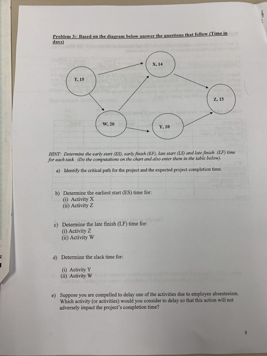 Solved: Problem 3: Based On The Diagram Below Answe Davs
