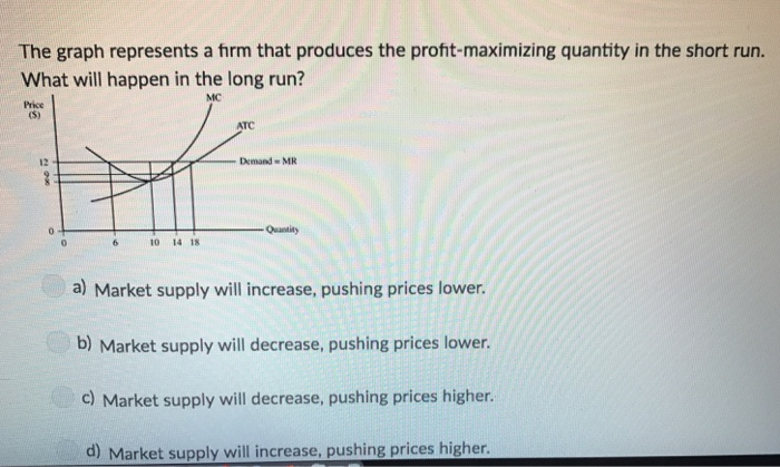 an analysis of the concept of amalgamate and the profit maximization Profit maximization essay examples 5 total results factors and variables that affect profit maximization  4 pages an introduction and an analysis of the price discrimination 1,704 words 4 pages an analysis of the concept of amalgamate and the profit maximization 590 words 1 page the importance of perfect competition in the market.