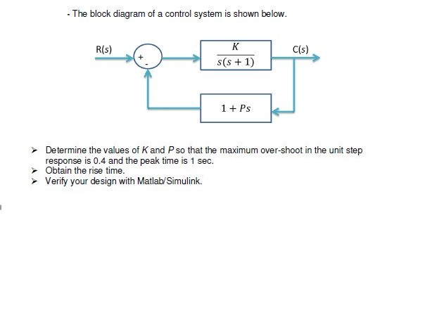 Solved: The Block Diagram Of A Control System Is Shown Bel