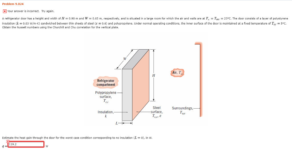 Problem 9.024 Your answer is incorrect. Try again A refrigerator door has a height and width of H = 0.90 m and w 0.65 m respectively, and is situated in a la ge room for which the ar and walls are at 23 C The door consists of a lier polystyrene insulation 0.03 W K sandwiched between thin sheets of steel ε 0.6 and polypropylene under normal operating conditions, the inner surface of the door is maintained at a fixed temperature of Tsi 5°C Obtain the Nusselt numbers using the Churchill and Chu correlation for the vertical plate. Air, T Refrigerator compartment Polypropylene surface, T, s.i Steel Surroundings,- Insulation surface, Tso, e S,01 Estimate the heat gain through the door for the worst case condition corresponding to no insulation (L 0), in W 119.2