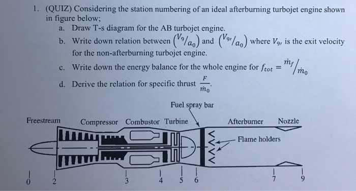 (quiz) considering the station numbering of an ideal afterburning turbojet  engine shown in figure